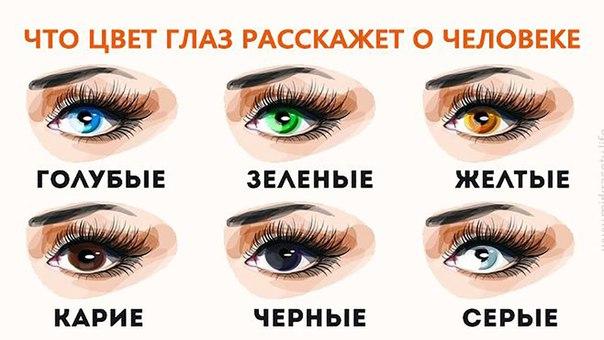 О чем расскажет цвет глаз