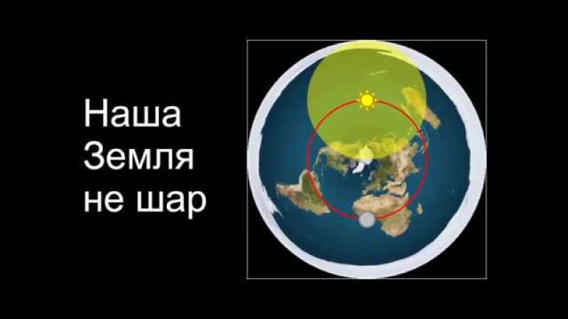 Земля не шар. Отрок Вячеслав подтвердил. земля под куполом