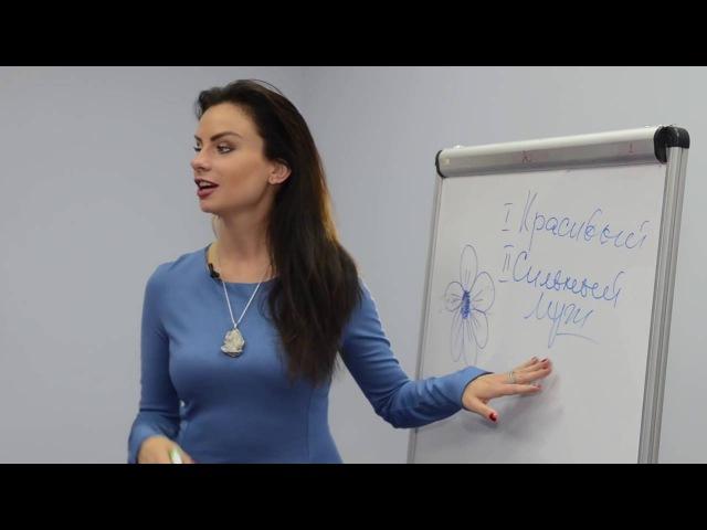 Светлана Керимова.Что восхищает мужчин в женщинах؟