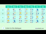 Arabic Listening Practice - Listening to a Arabic Weather Forecast