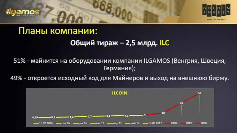 4. ILCoin - Факты и Заработок