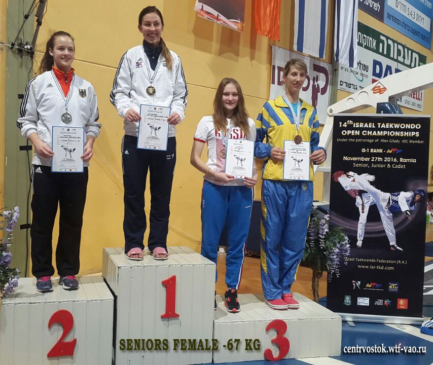 Seniors_Female-67kg