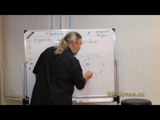 Психолог Капранов о женской логике