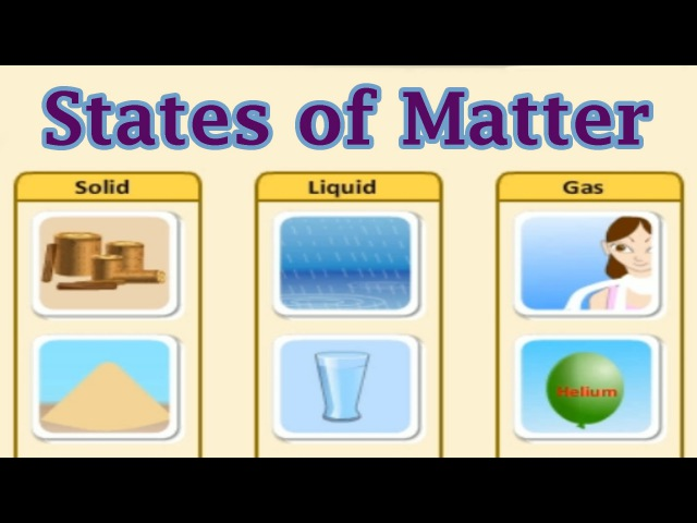 States of Matter - Solid, Liquid, Gases. Interesting Animated Lesson For Children