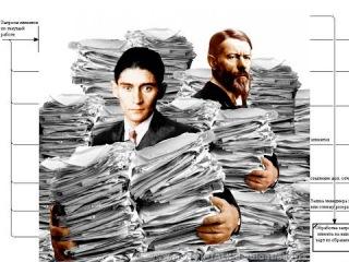 Кому нужна эта бюрократия?