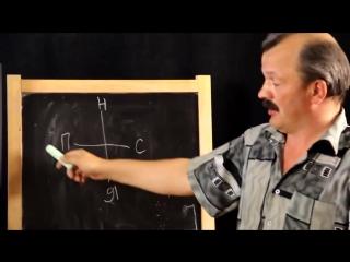 Алексей Кунгуров. Искажение истории. Часть 9. Вероисповедания