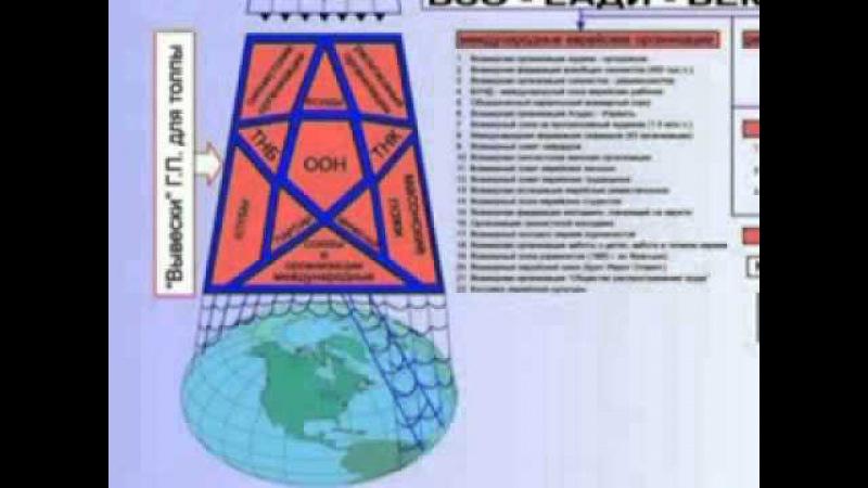 2 Мировое Правительство схема Петров К П Тайны управления человечеством КОБ КПЕ