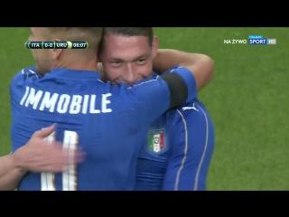 Италия - Уругвай 3:0. Обзор товарищеского матча.