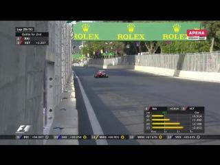 F1 2016. 08 Гран-при Европы. Гонка