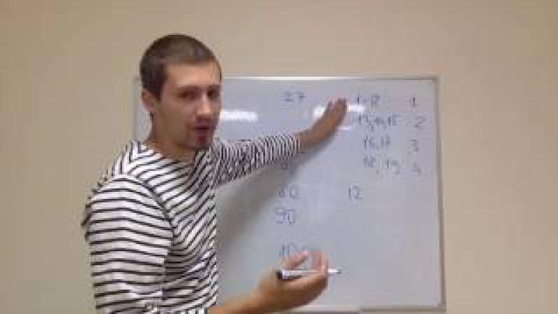 Как набрать 90 баллов на профильном ЕГЭ по математике 2018