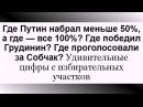 Где Путин набрал меньше 50% а где все 100 Удивительные цифры с избирательных участков