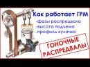 Принцип работы ГРМ для чайников фазы распредвала высота и профиль кулачка перекрытие клапанов
