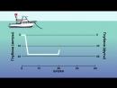 Начальный курс дайвинга. Обучающее видео PADI Open Water Diver (PADI OWD)- часть 5