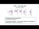D53 - COCO FLIP OUT - (0.6) - CODE OF POINTS (POSA-Pole Sports & World Arts Federation)
