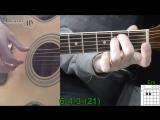 Нервы - Слишком влюблен простая песня Без Баррэ (Видео урок) Как играть на гитаре. Разбор