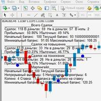 Бинарный опцион тест отрицательные отзывы бинарных опционов