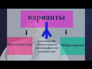Логика закон иключения третьего Катющик
