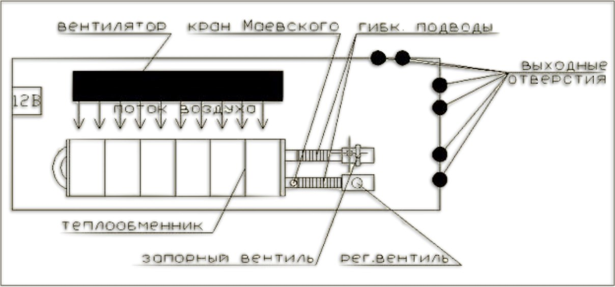 ЕВА внутрипольные конвекторы