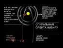 Орбита Нибиру 2020