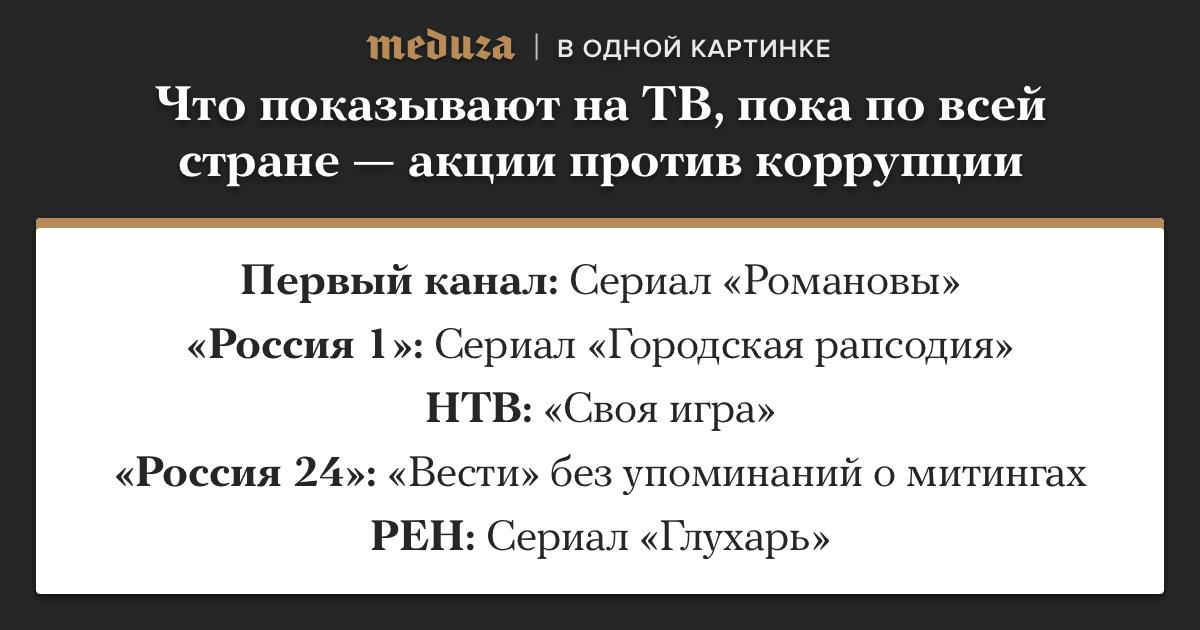 ТВ о митингах 26 марта