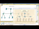 Configuring Cisco VTP Transparent Mode Lab. CCNA