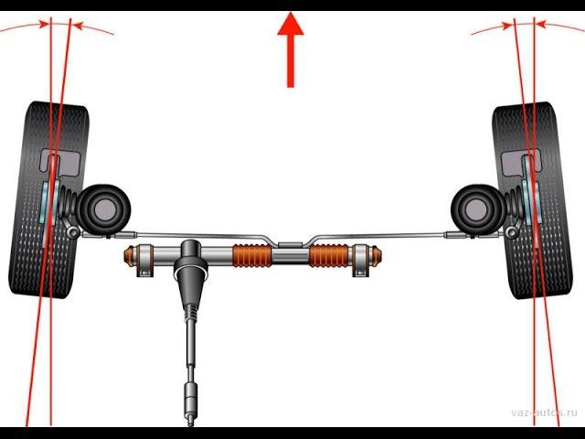 Как выставить схождение колес rfr dscnfdbnm c[jltybt rjktc
