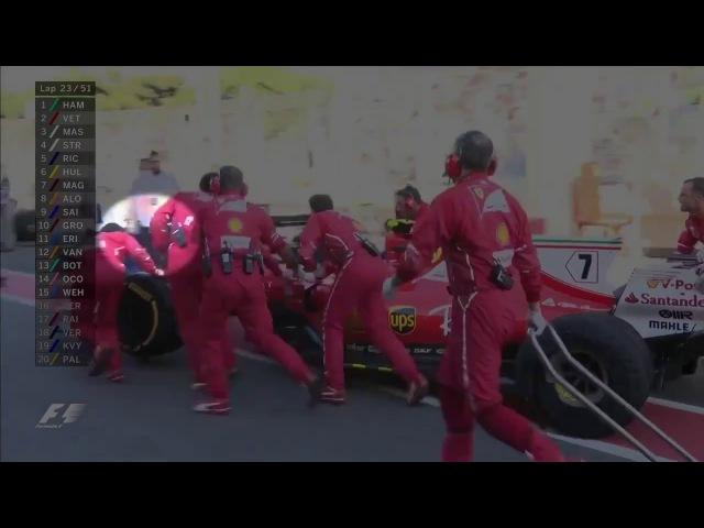 Baku 2017 Kimi Räikkönen Freaking Out because of missing Steering Wheel - Actual Footage