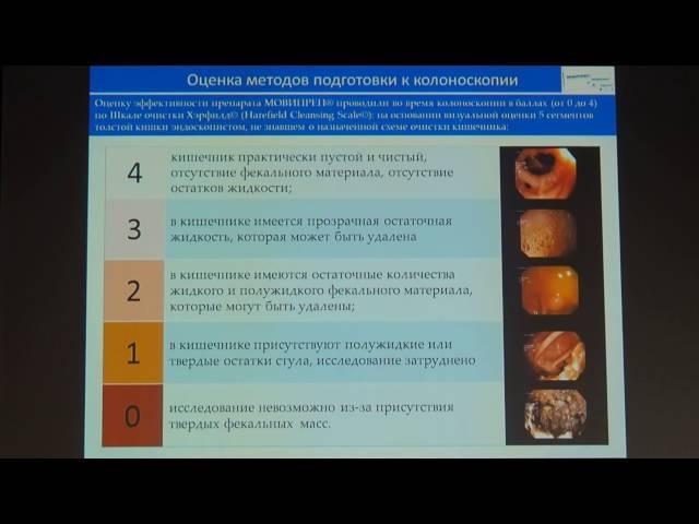 15 Веселов ВВ Опыт применения препарата МОВИПРЕП® для подготовки к колоноскопии