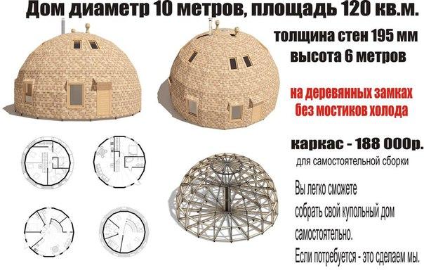 комплект конструктор купольного дома веселые прикольные поздравления