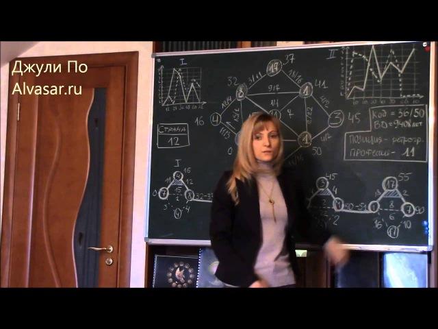 Кармическая нумерология. Матрица кармы, диагностика кармы. Джули По