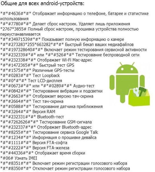 Полезности для #android