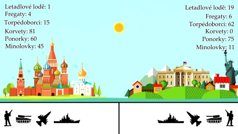 Rusko vs USA - KDO BY VYHRÁL. » Freewka.com - Смотреть онлайн в хорощем качестве