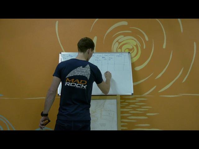 Мастер-класс для скалолазов от Алексея Рубцова, часть3 Т18