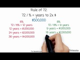 Tax Efficient Investing  Rule of 72  Fidelity