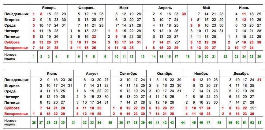 Календарь праздников, выходных и рабочих дней на 2018