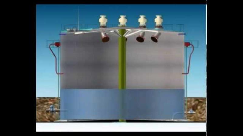 Резервуар стальной вертикальный для дренажной воды (принцип работы)