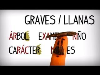 Los acentos en español, reglas para acentuar