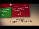 Математическая тайна Корана и число 19 (1).mp4
