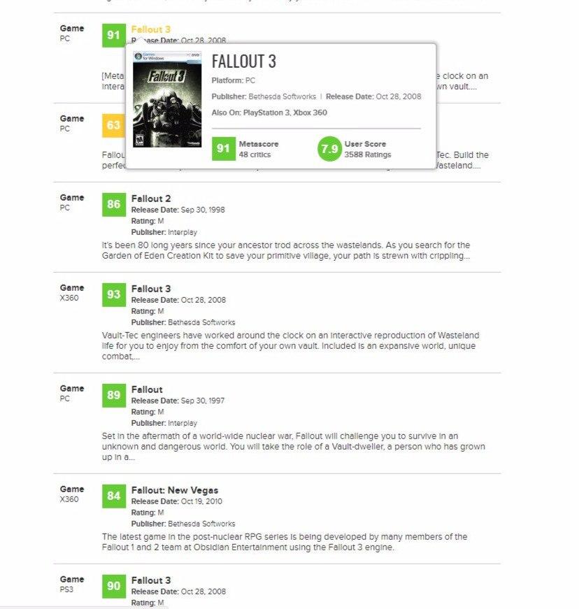 По мнению Metacritic лучшая часть Fallout это Fallout 3 ее рейтинг на всех консолях и PC переваливает за 90