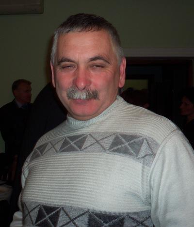 Степан Бацола
