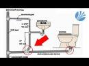 Прокладка труб канализации Уклоны соединения диаметр и многое другое