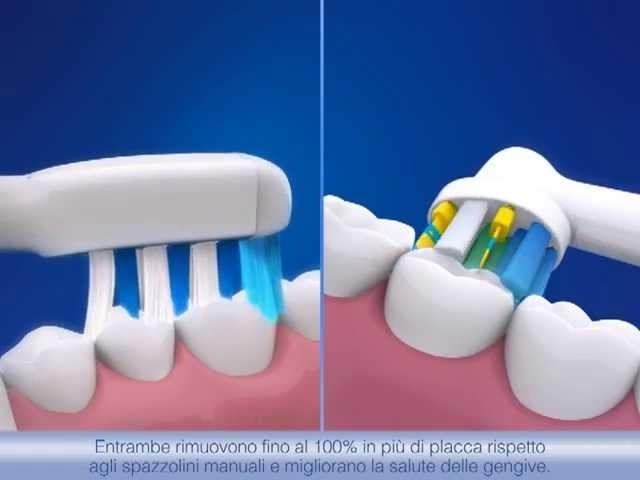 Разница между технологиями электрических зубных щеток Oral-B