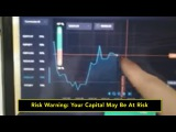 Weekend OTC Binary Trading Is It Safe Do Brokers Manipulate