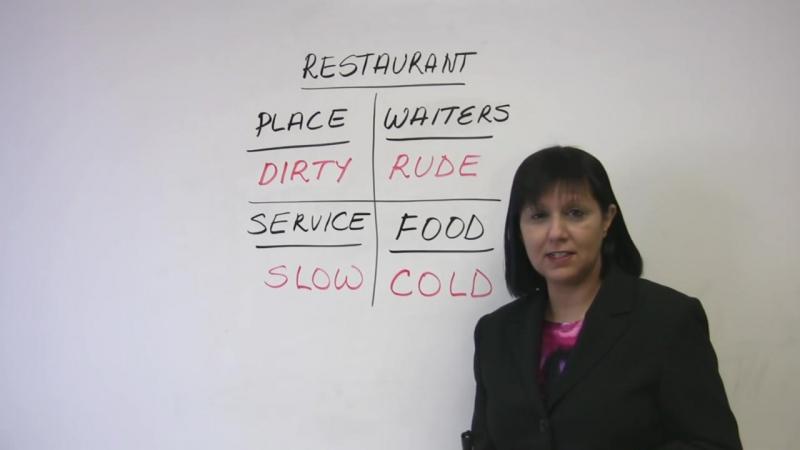Complaining Disagreeing Politely (Business English)