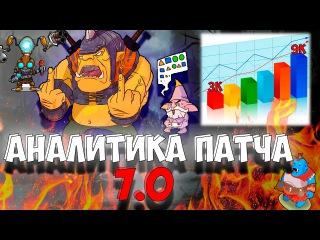 ПАТЧ 7.0 АНАЛИТИКА ОТ БУСТЕРА (Dota 2)