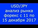 USD JPY Еженедельный Анализ Рынка Форекс c 11 по 15 12 2017 Анализ Форекс