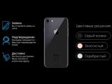 iphone 8 Лучшая копия как где купить заказать копию реплику смартфон айфон + плюс ядер дешево магазин отзывы недорогой 7 6 5 4 s