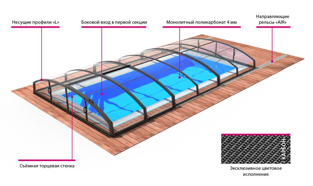 павильоны для бассейнов - купить в Сочи в магазине, заказать монтаж павильона из поликарбоната