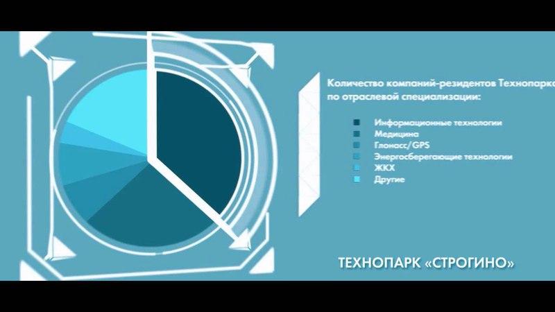 Видео: TECHNOPARK STROGINO
