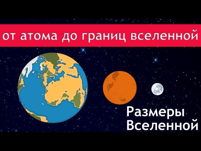 Размеры вселенной (от молекулы до границ вселенной)